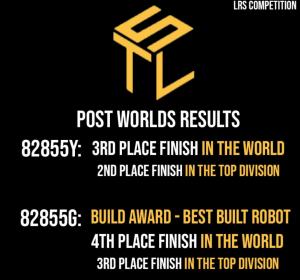 Congratulations STL Robotics Teams 82855G and 82855Y!!